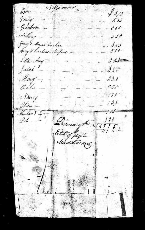 1823 slaves of Joseph Maddox