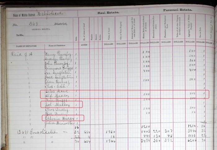 1878 Putnam Co Tax Digest - Alfred Maddox - circled
