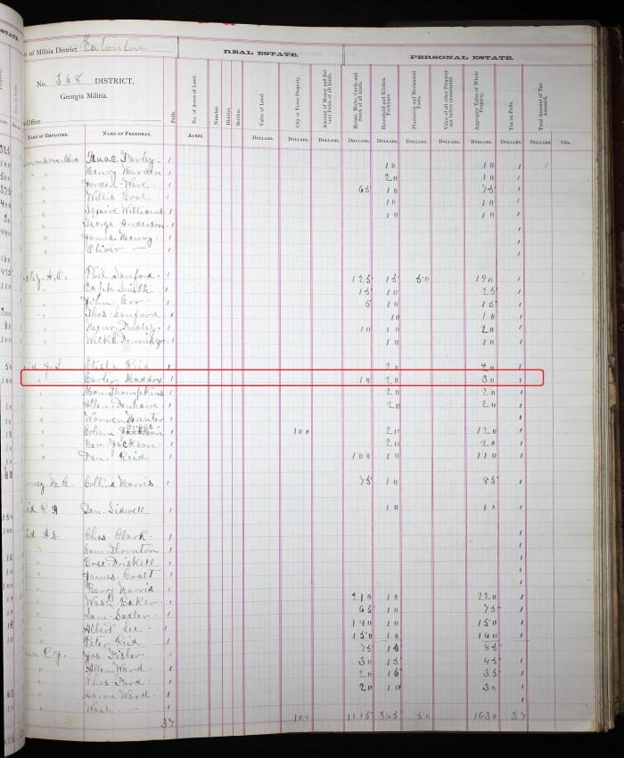 1879 - GA Property Digest - Carter Maddox