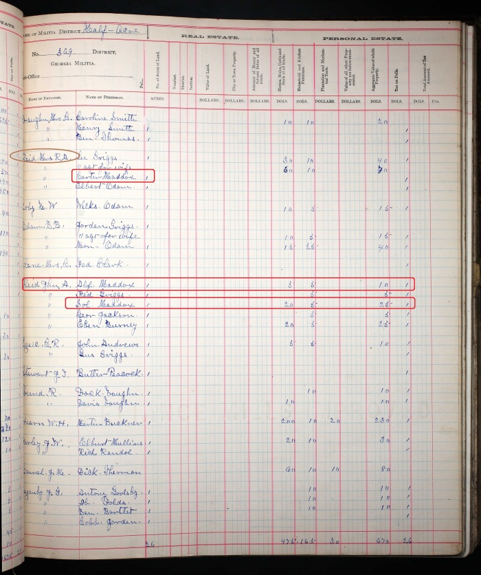 1884 Putnam Co Tax Digest - Alfred Maddox