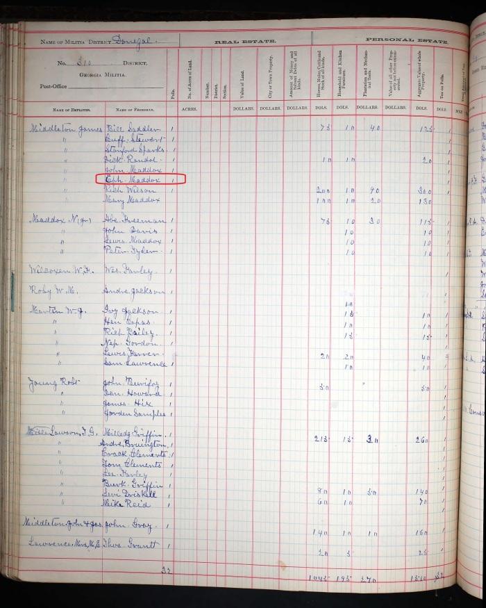 1884 Putnam County Tax - Ephraim
