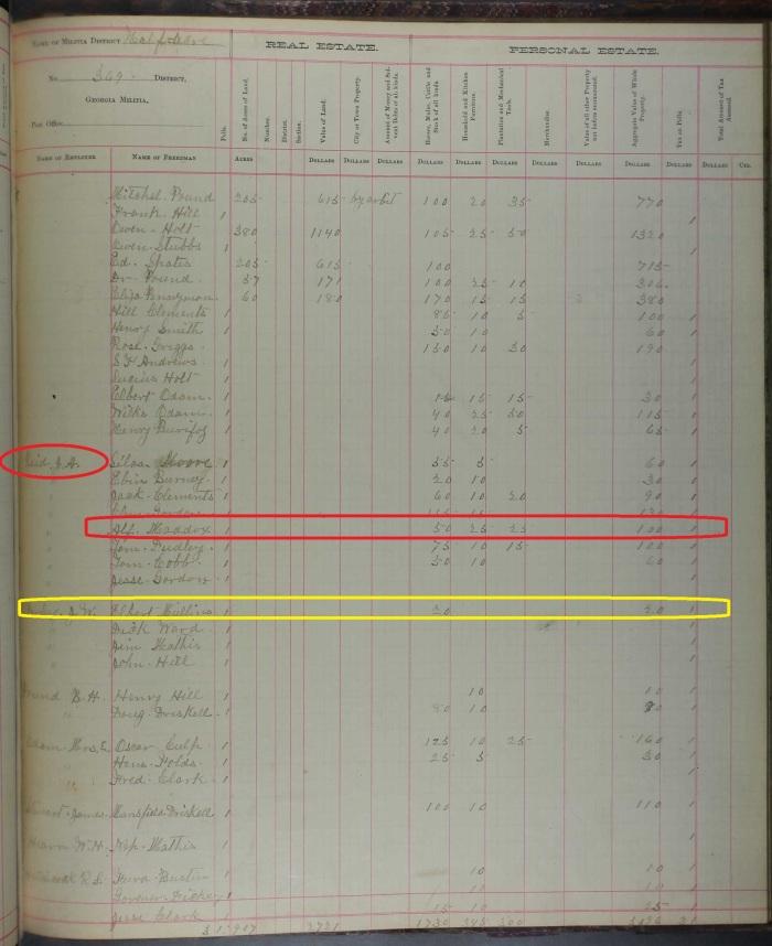 1890 Putnam Co Tax Digest - Alfred Maddox