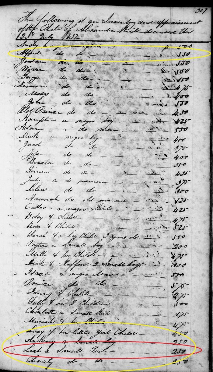 Inventory - Alex Reid 1832 - Leah